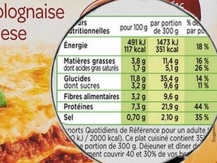 Savoir lire les étiquettes nutritionnelles